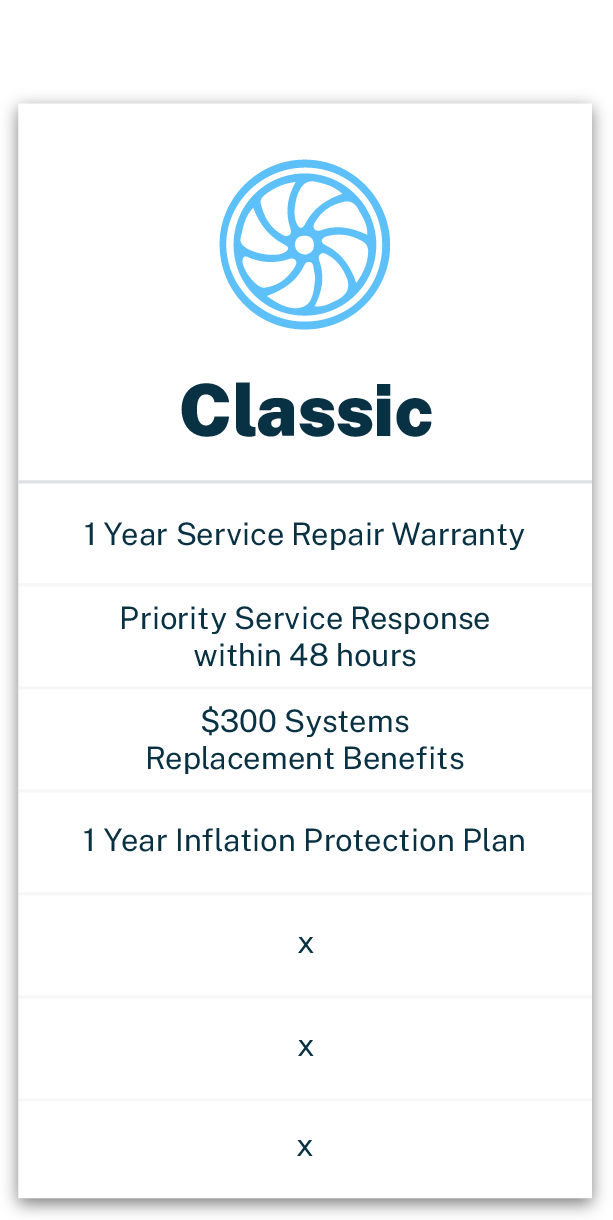 Jacobs Heating and Air Conditioning Classic Maintenance Package with service warranty and benefits