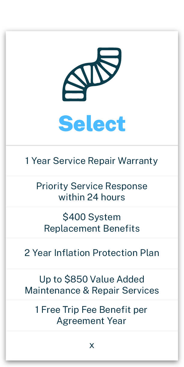 Jacobs Heating and Air Conditioning Select Maintenance Package with service warranty and benefits